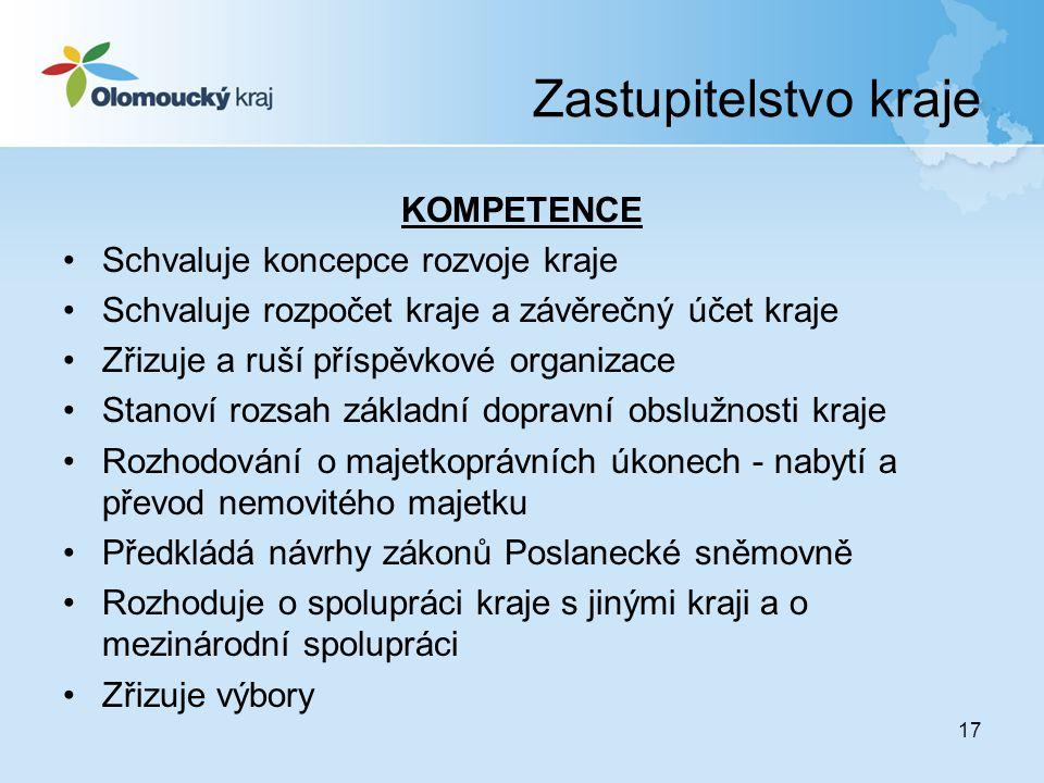 Zastupitelstvo kraje KOMPETENCE Schvaluje koncepce rozvoje kraje