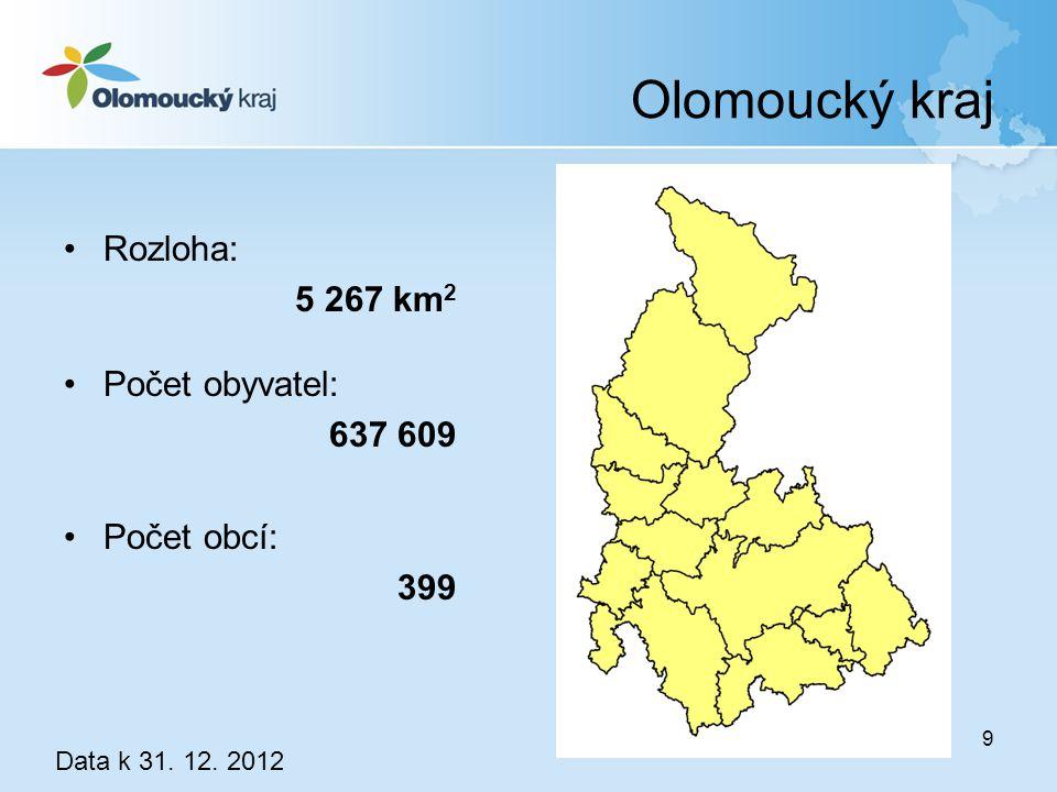 Olomoucký kraj Rozloha: 5 267 km2 Počet obyvatel: 637 609 Počet obcí: