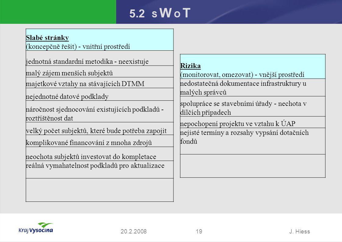 5.2 S W O T Slabé stránky (koncepčně řešit) - vnitřní prostředí