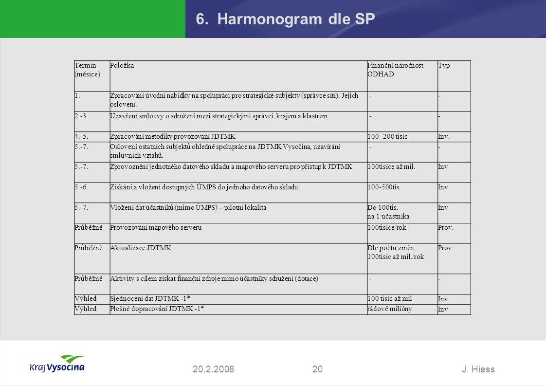 6. Harmonogram dle SP 20.2.2008 Termín (měsíce) Položka