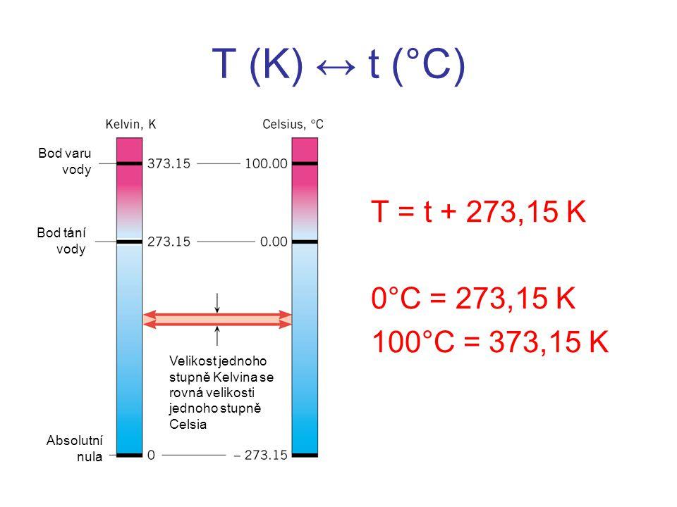 T (K) ↔ t (°C) T = t + 273,15 K 0°C = 273,15 K 100°C = 373,15 K