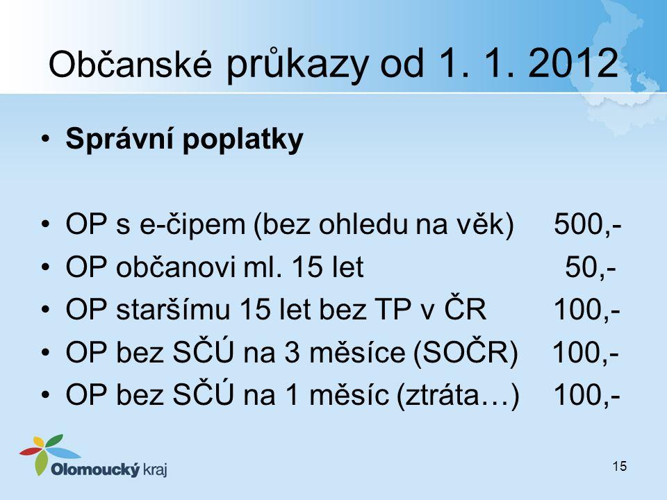 Občanské průkazy od 1. 1. 2012 Správní poplatky