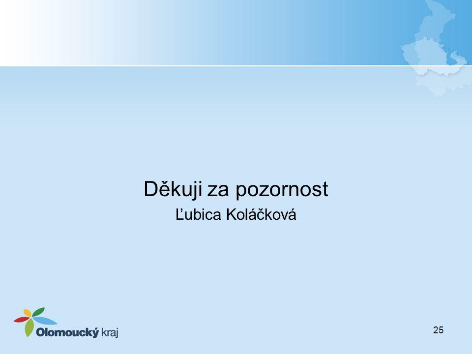 Děkuji za pozornost Ľubica Koláčková