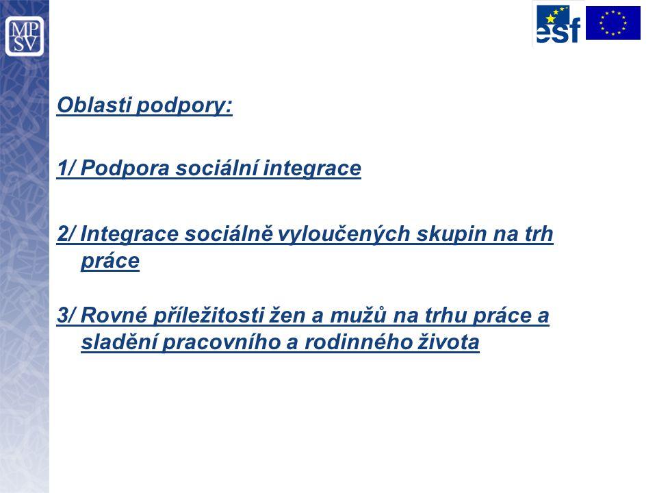 Oblasti podpory: 1/ Podpora sociální integrace. 2/ Integrace sociálně vyloučených skupin na trh práce.