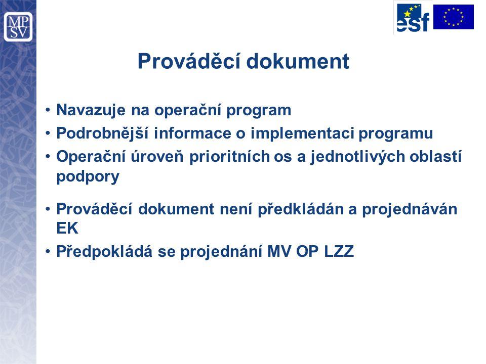 Prováděcí dokument Navazuje na operační program