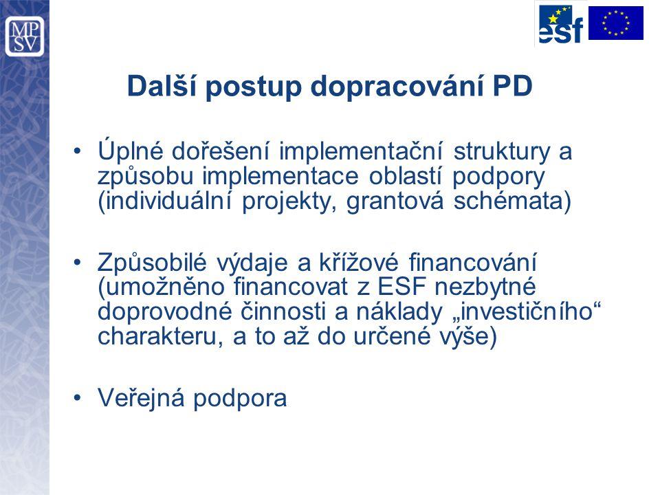 Další postup dopracování PD