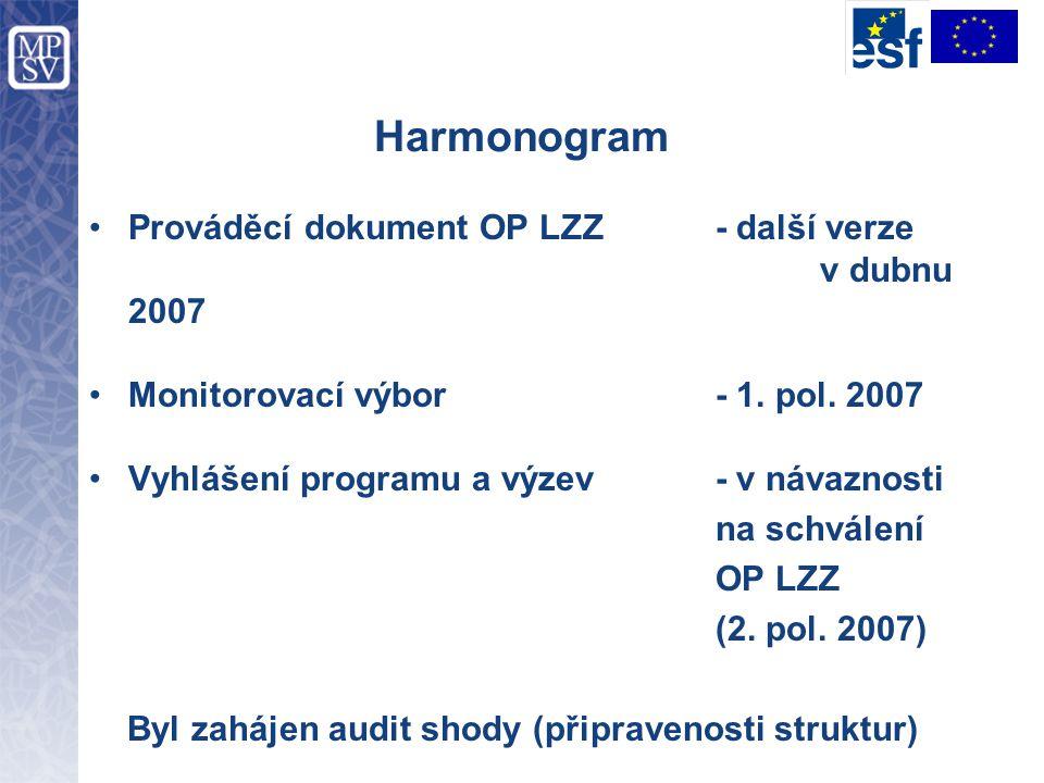 Harmonogram Prováděcí dokument OP LZZ - další verze v dubnu 2007