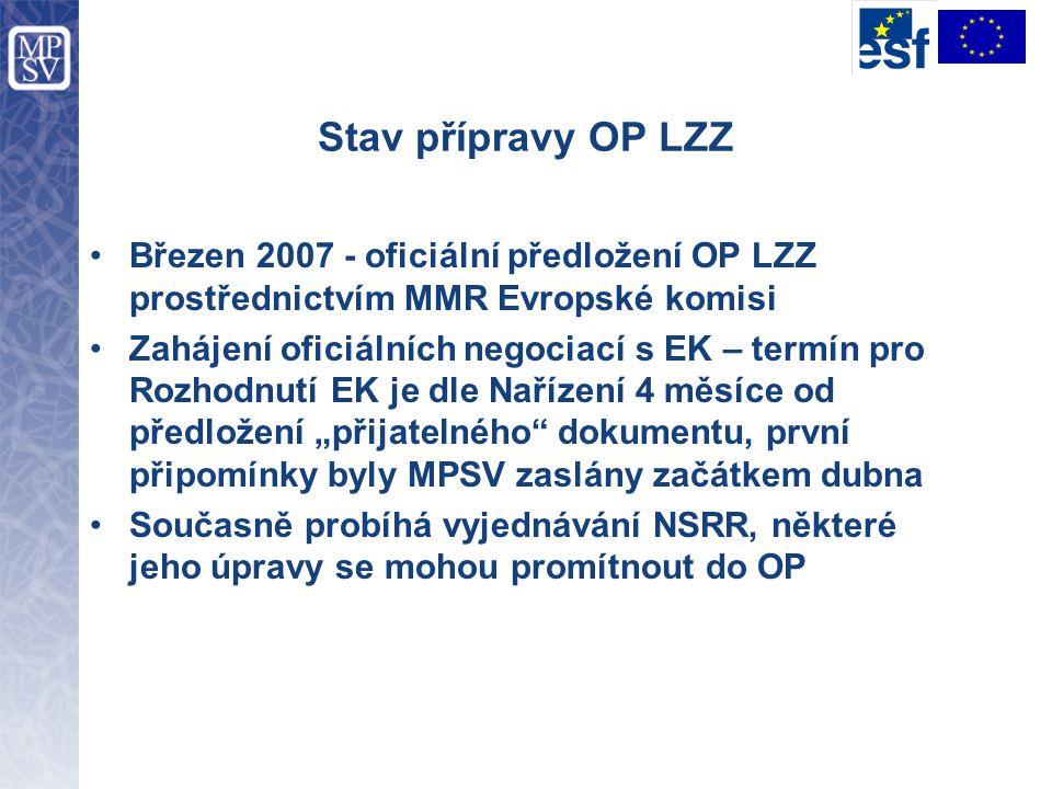 Stav přípravy OP LZZ Březen 2007 - oficiální předložení OP LZZ prostřednictvím MMR Evropské komisi.