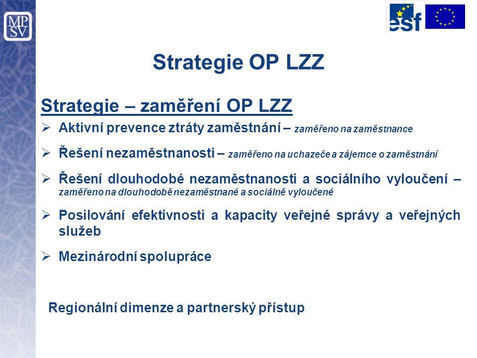 Strategie OP LZZ Strategie – zaměření OP LZZ