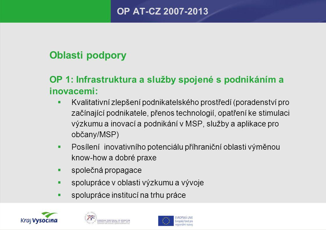 Oblasti podpory OP AT-CZ 2007-2013