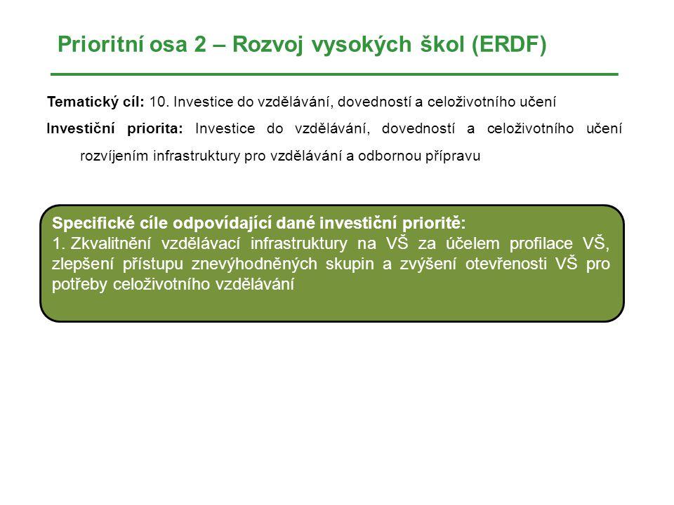 Prioritní osa 2 – Rozvoj vysokých škol (ERDF)