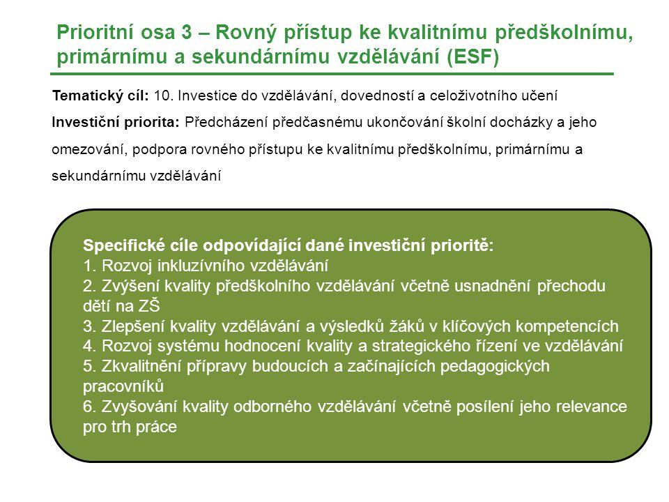 Prioritní osa 3 – Rovný přístup ke kvalitnímu předškolnímu, primárnímu a sekundárnímu vzdělávání (ESF)