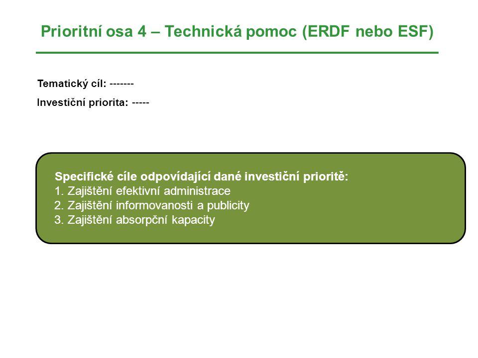 Prioritní osa 4 – Technická pomoc (ERDF nebo ESF)