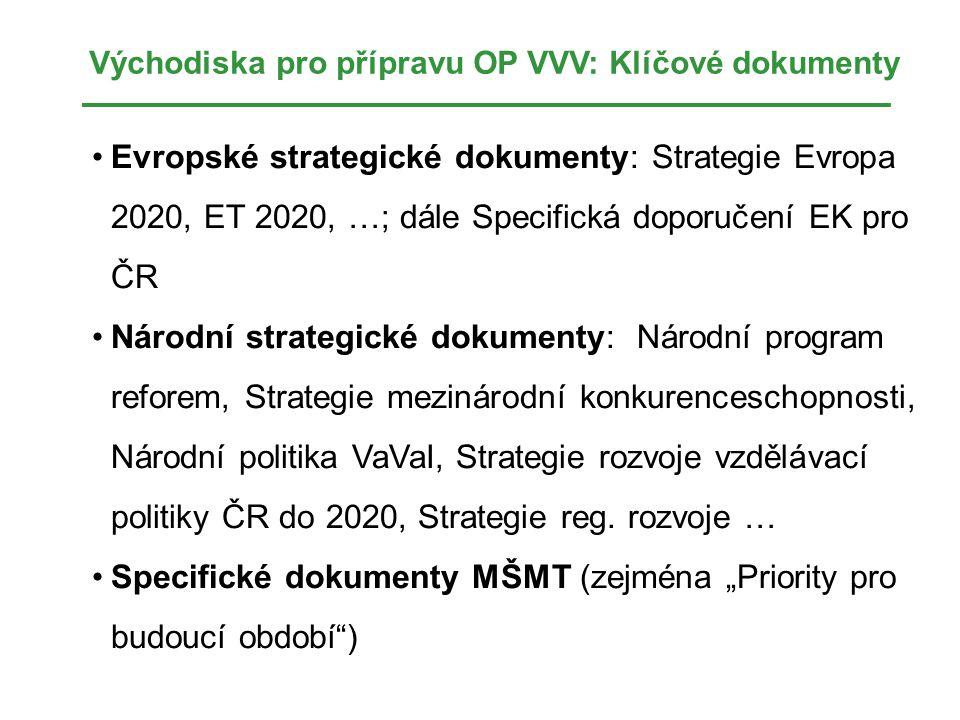 Východiska pro přípravu OP VVV: Klíčové dokumenty