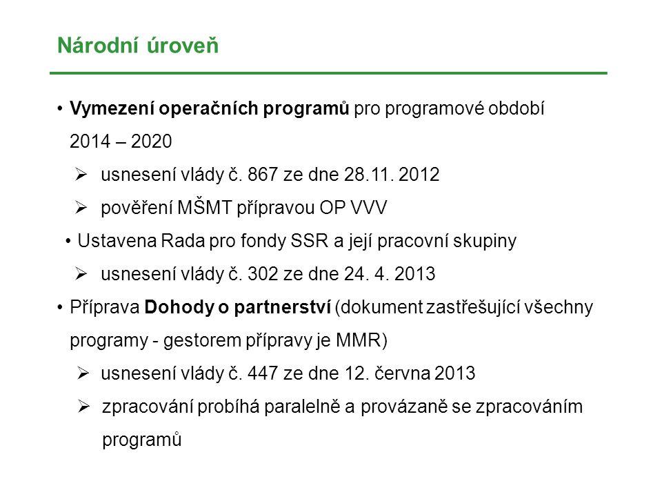 Národní úroveň Vymezení operačních programů pro programové období 2014 – 2020. usnesení vlády č. 867 ze dne 28.11. 2012.