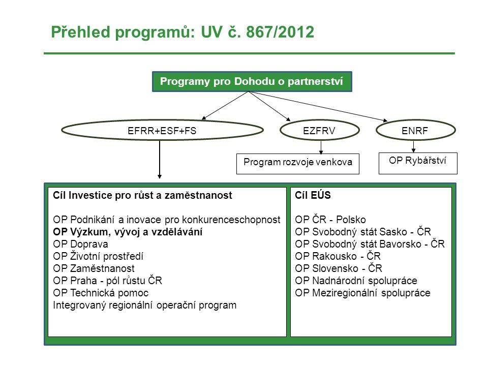 Přehled programů: UV č. 867/2012