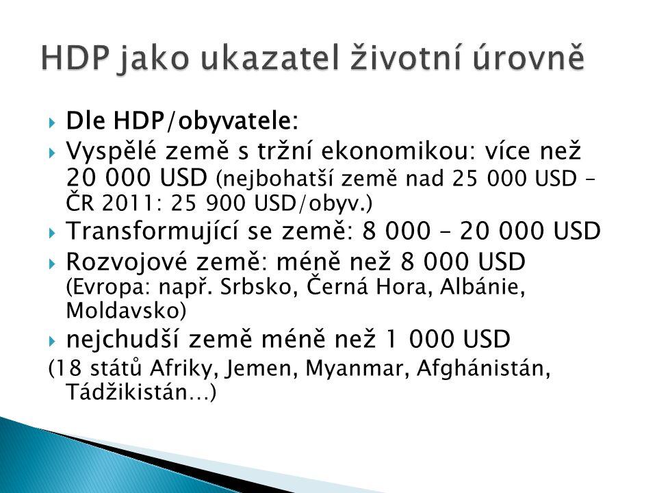 HDP jako ukazatel životní úrovně