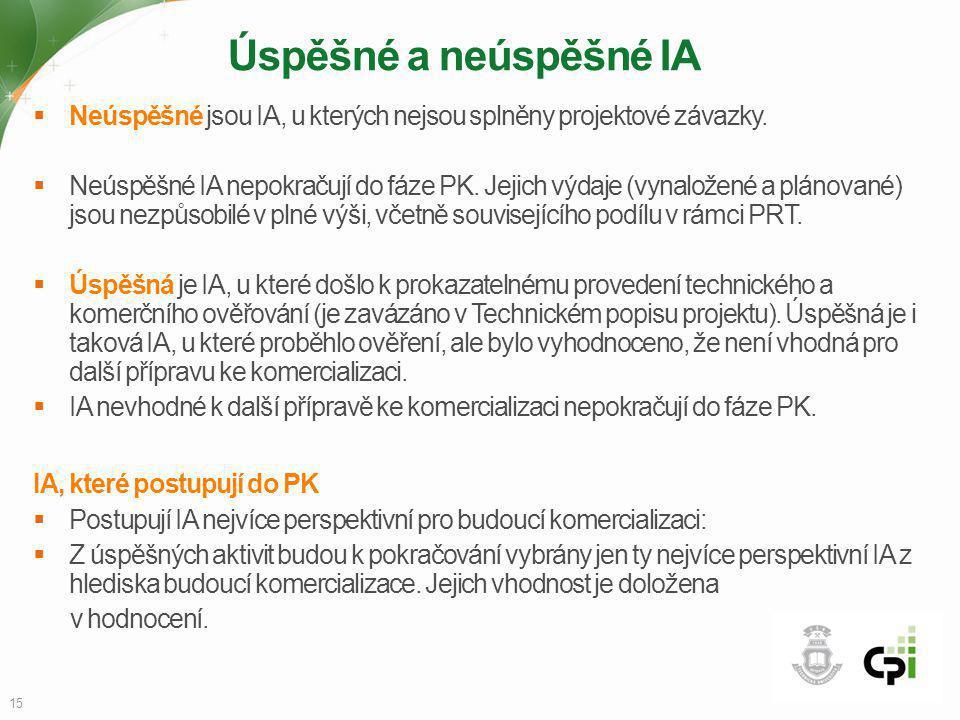 Úspěšné a neúspěšné IA Neúspěšné jsou IA, u kterých nejsou splněny projektové závazky.