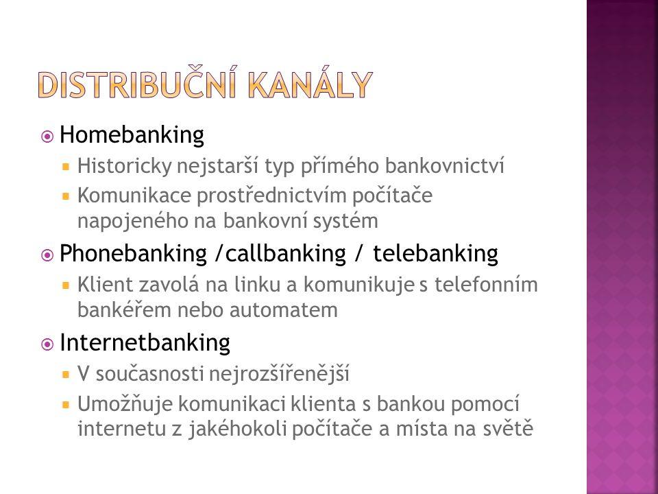 Distribuční kanály Homebanking Phonebanking /callbanking / telebanking