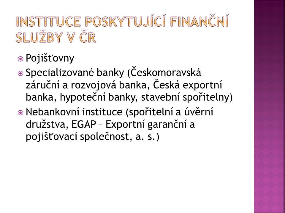 Instituce poskytující finanční služby v ČR