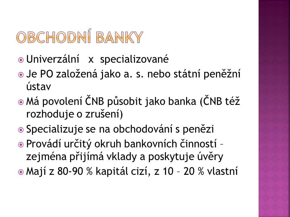 Obchodní banky Univerzální x specializované