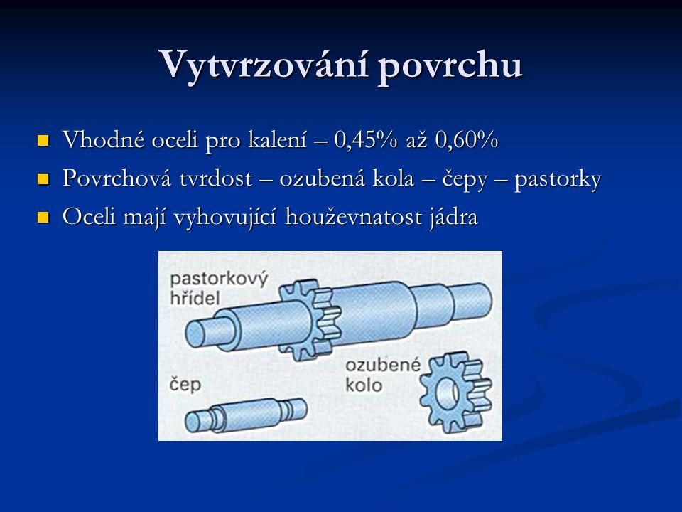 Vytvrzování povrchu Vhodné oceli pro kalení – 0,45% až 0,60%