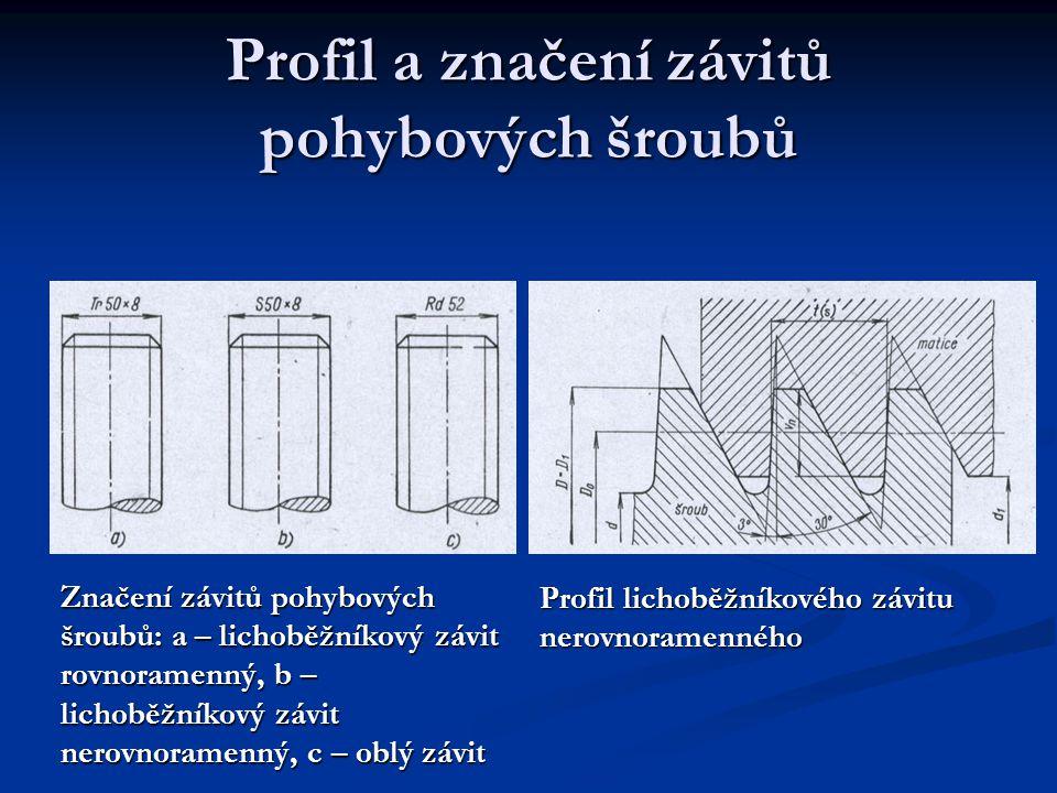 Profil a značení závitů pohybových šroubů