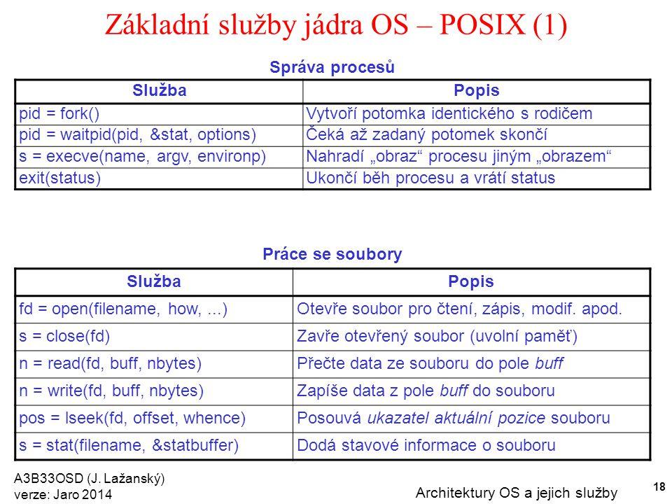Základní služby jádra OS – POSIX (1)