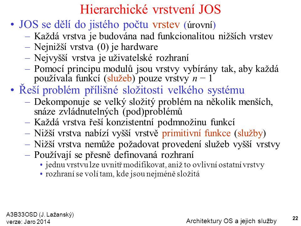 Hierarchické vrstvení JOS