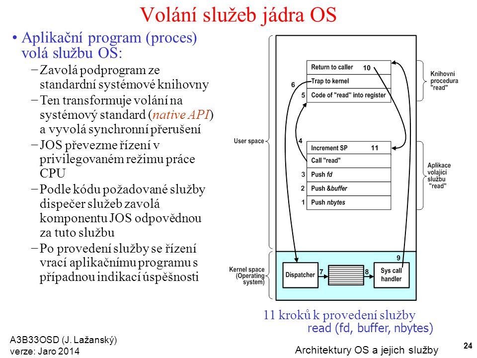 Volání služeb jádra OS Aplikační program (proces) volá službu OS: