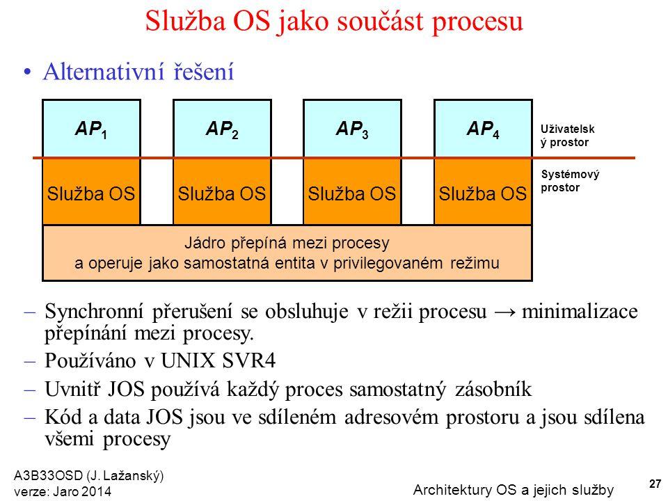 Služba OS jako součást procesu