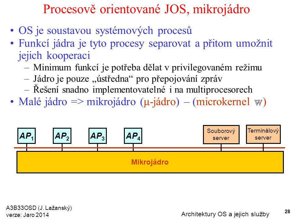 Procesově orientované JOS, mikrojádro