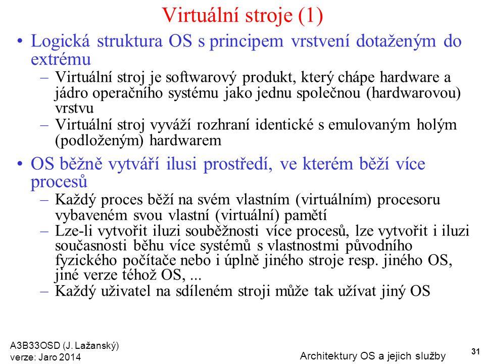 Virtuální stroje (1) Logická struktura OS s principem vrstvení dotaženým do extrému.
