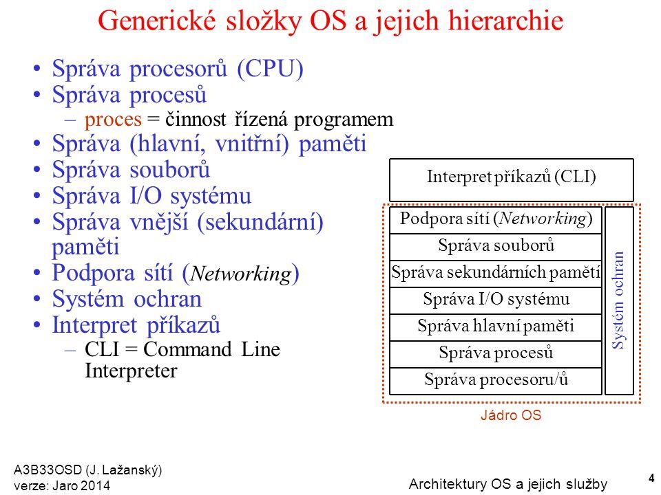 Generické složky OS a jejich hierarchie
