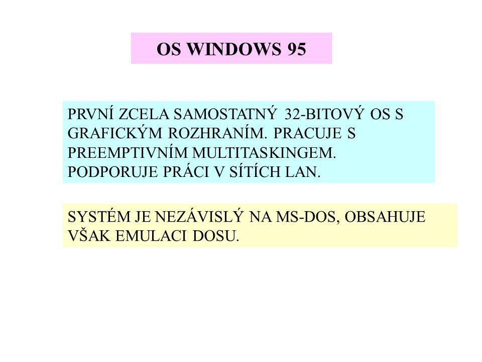 OS WINDOWS 95 PRVNÍ ZCELA SAMOSTATNÝ 32-BITOVÝ OS S GRAFICKÝM ROZHRANÍM. PRACUJE S PREEMPTIVNÍM MULTITASKINGEM. PODPORUJE PRÁCI V SÍTÍCH LAN.