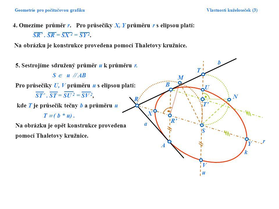 Geometrie pro počítačovou grafiku Vlastnosti kuželoseček (3)