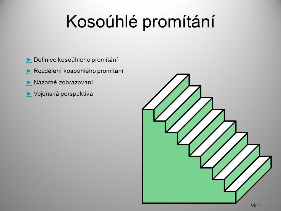 Kosoúhlé promítání ► Definice kosoúhlého promítání