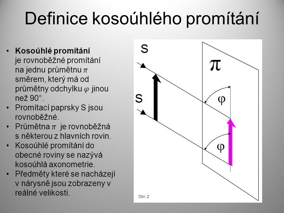 Definice kosoúhlého promítání
