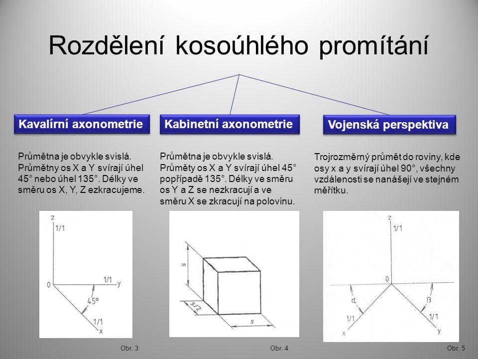 Rozdělení kosoúhlého promítání
