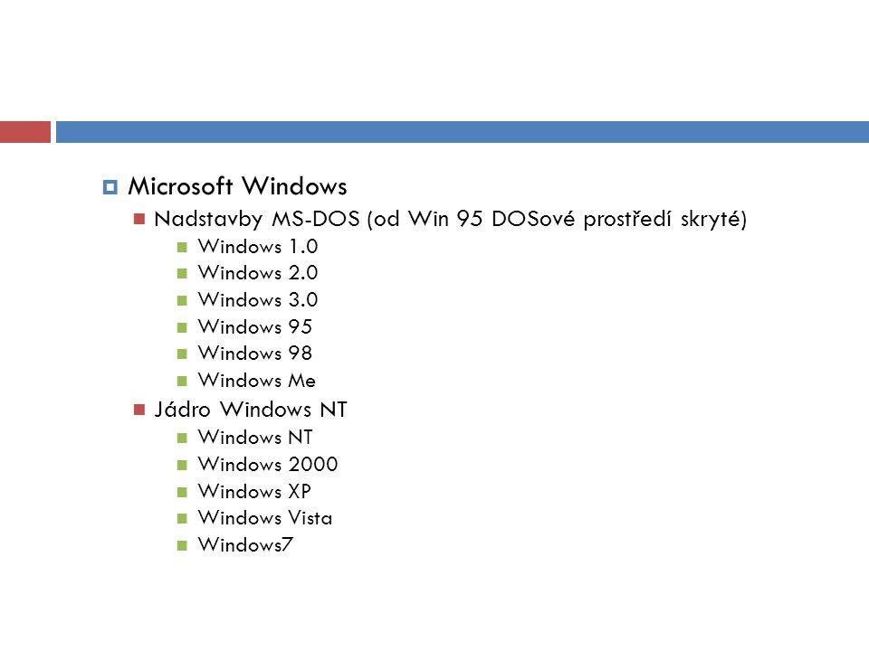 Microsoft Windows Nadstavby MS-DOS (od Win 95 DOSové prostředí skryté)