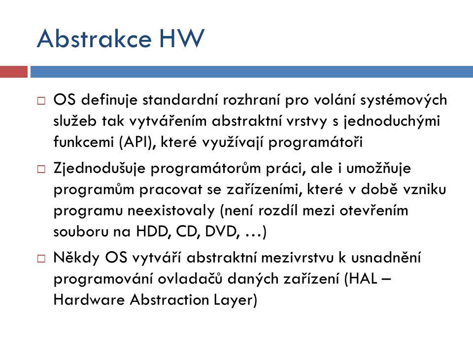 Abstrakce HW