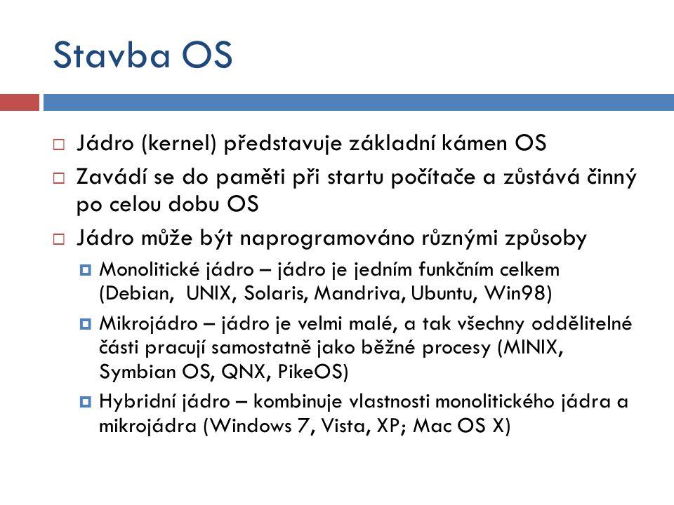 Stavba OS Jádro (kernel) představuje základní kámen OS