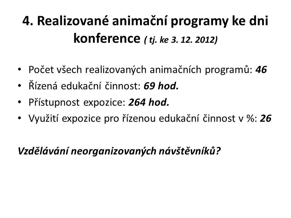 4. Realizované animační programy ke dni konference ( tj. ke 3. 12