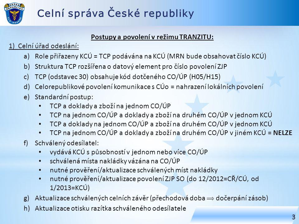 Postupy a povolení v režimu tranzitu: