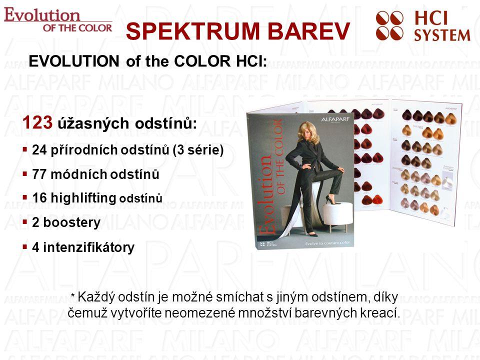SPEKTRUM BAREV 123 úžasných odstínů: EVOLUTION of the COLOR HCI: