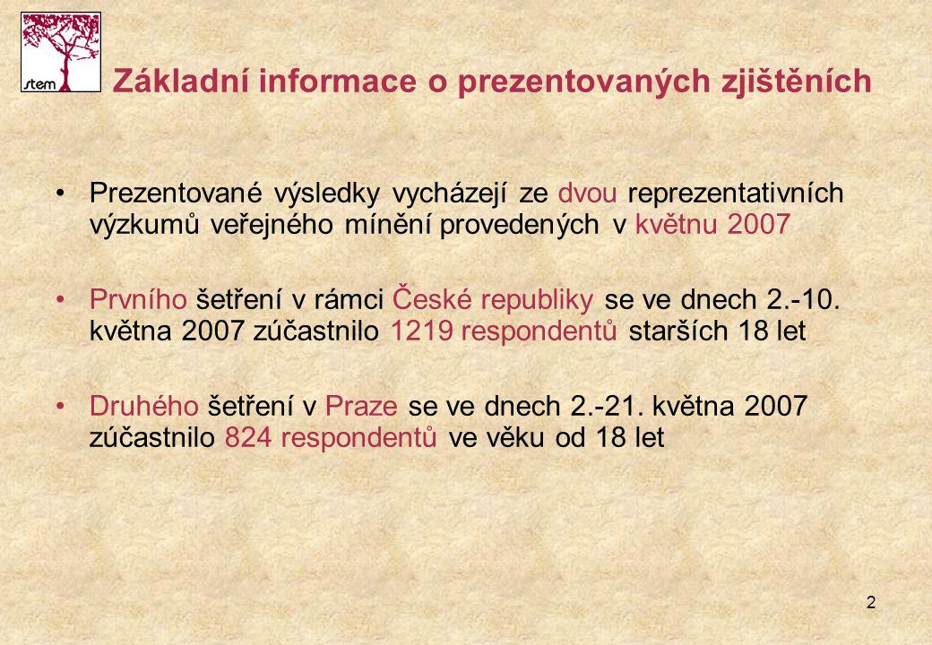 Základní informace o prezentovaných zjištěních