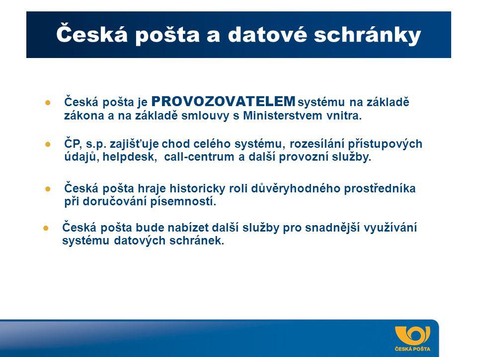 Česká pošta a datové schránky