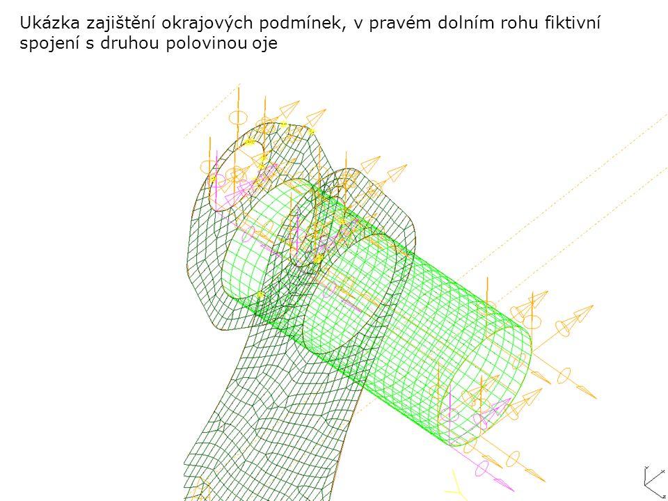 Ukázka zajištění okrajových podmínek, v pravém dolním rohu fiktivní spojení s druhou polovinou oje