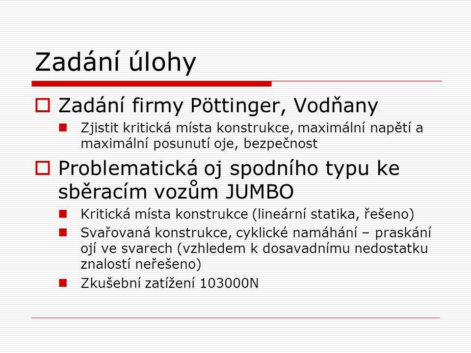 Zadání úlohy Zadání firmy Pöttinger, Vodňany