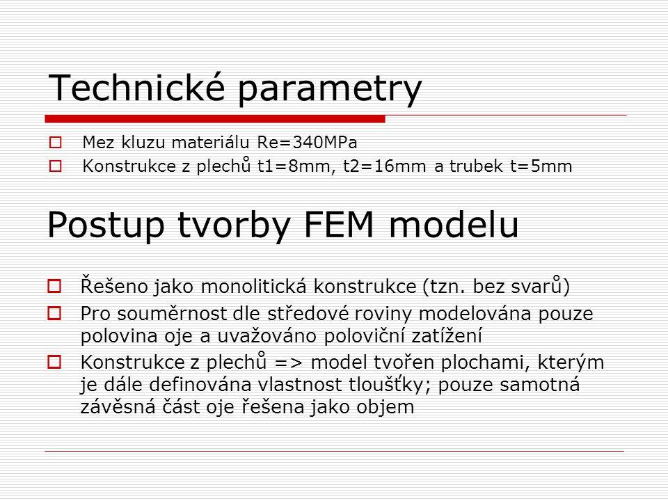 Postup tvorby FEM modelu